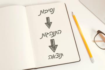 ניתוח התנהגותי – כמה פשוט, ככה זה עובד!